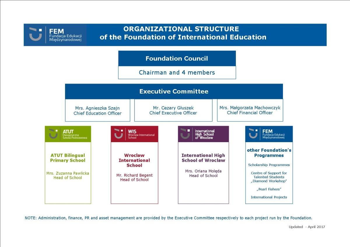 FIE_Organizational_Structure_2017-18